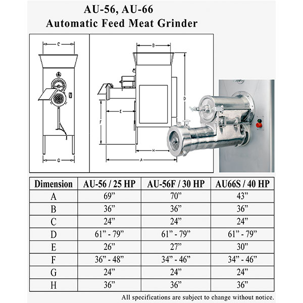 Butcher Boy AU66S 40HP Automatic Feed Meat Grinder